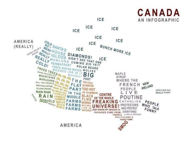 Canada Info-Graphic